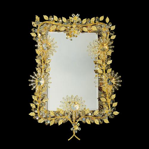 Зеркала Faustig