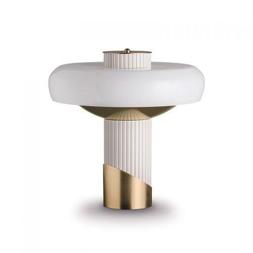 Настольные лампы Turri